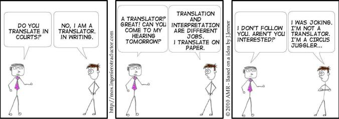 translation versus interpretation
