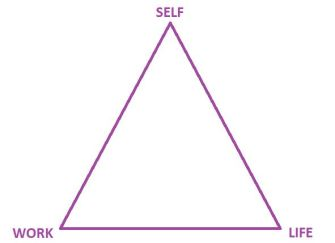Balance Triangle